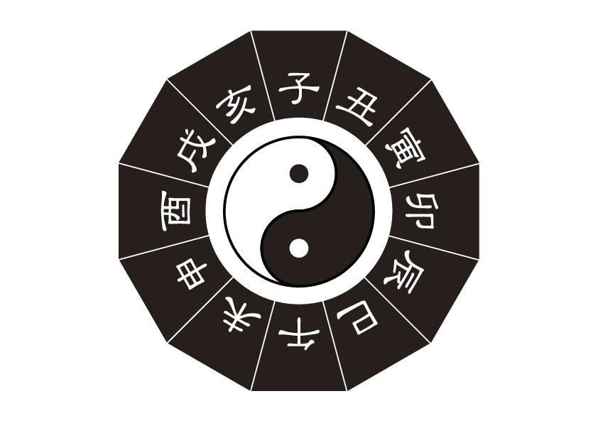 更年期の漢方|「陰のパワー」で症状改善!「陰陽説」に関する豆知識